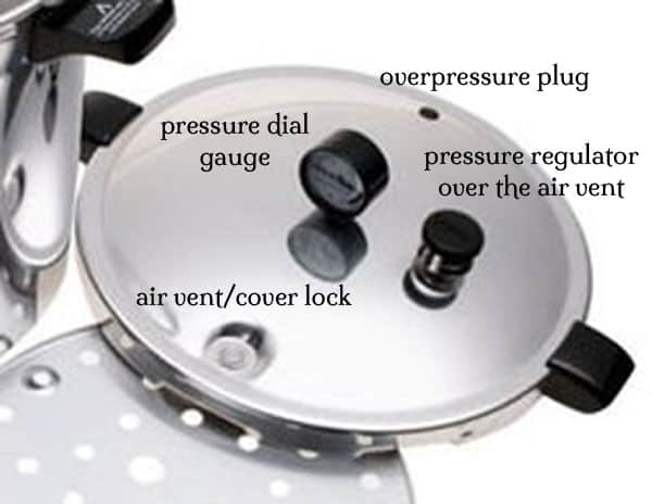 dial gauge pressure canner lid with labels copy